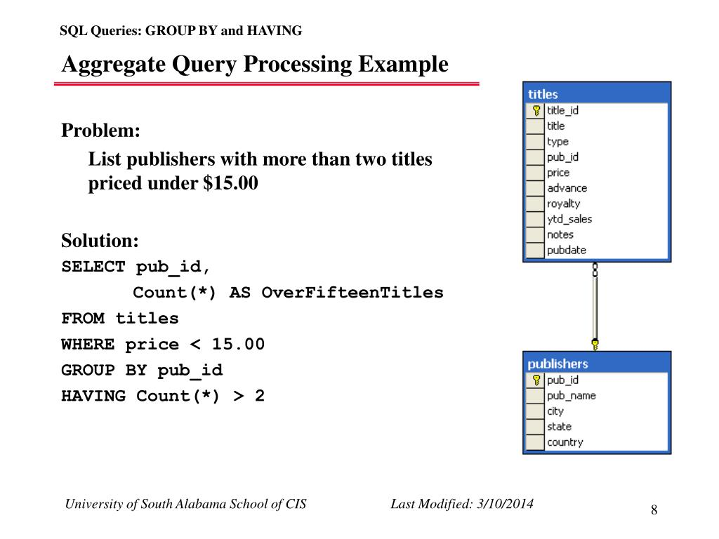 Aggregate Query Processing Example