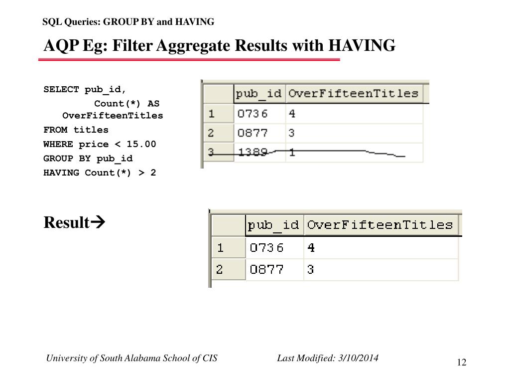 AQP Eg: Filter Aggregate Results with HAVING