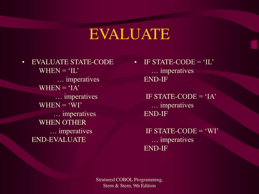 EVALUATE STATE-CODE