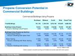 propane conversion potential in commercial buildings