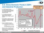 u s gross domestic product gdp and industrial production