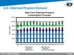 u s odorized propane demand