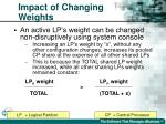 impact of changing weights