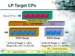 lp target cps