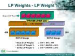 lp weights lp weight