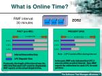what is online time