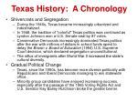 texas history a chronology10