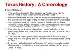 texas history a chronology5