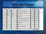 parts list budget