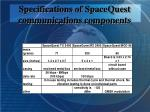 specifications of spacequest communications components