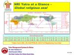nri yatra at a glance global religious zeal