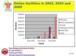 online facilities in 2003 2004 and 2005