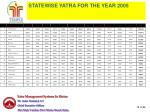 statewise yatra for the year 2005
