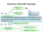 anytime lifted bp example39