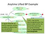 anytime lifted bp example42