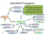 lifted belief propagation16