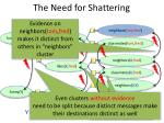 the need for shattering11