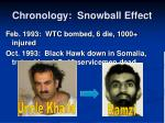 chronology snowball effect14