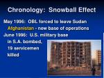 chronology snowball effect15