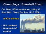 chronology snowball effect17