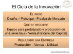 el ciclo de la innovaci n