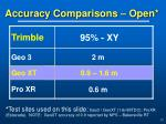 accuracy comparisons open15