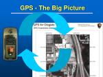 gps the big picture