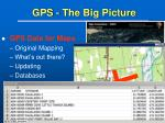 gps the big picture11