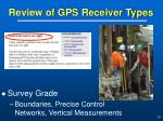 review of gps receiver types