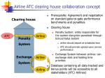 airline atc clearing house collaboration concept