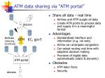 atm data sharing via atm portal