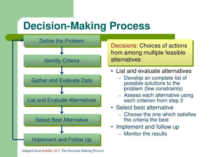Decisions: