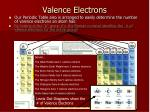 valence electrons9