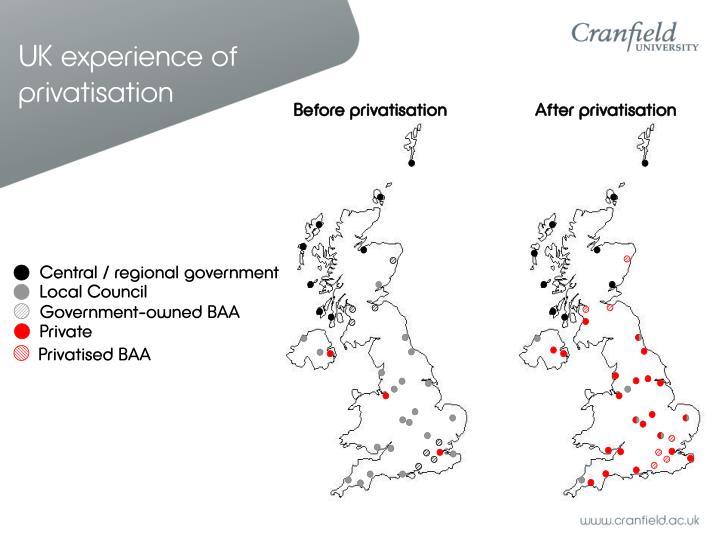 After privatisation