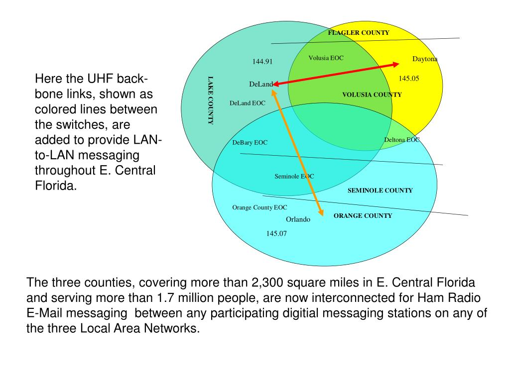 Here the UHF back