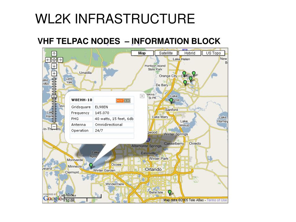 VHF TELPAC NODES  – INFORMATION BLOCK