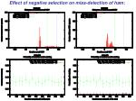 effect of negative selection on miss detection of ham