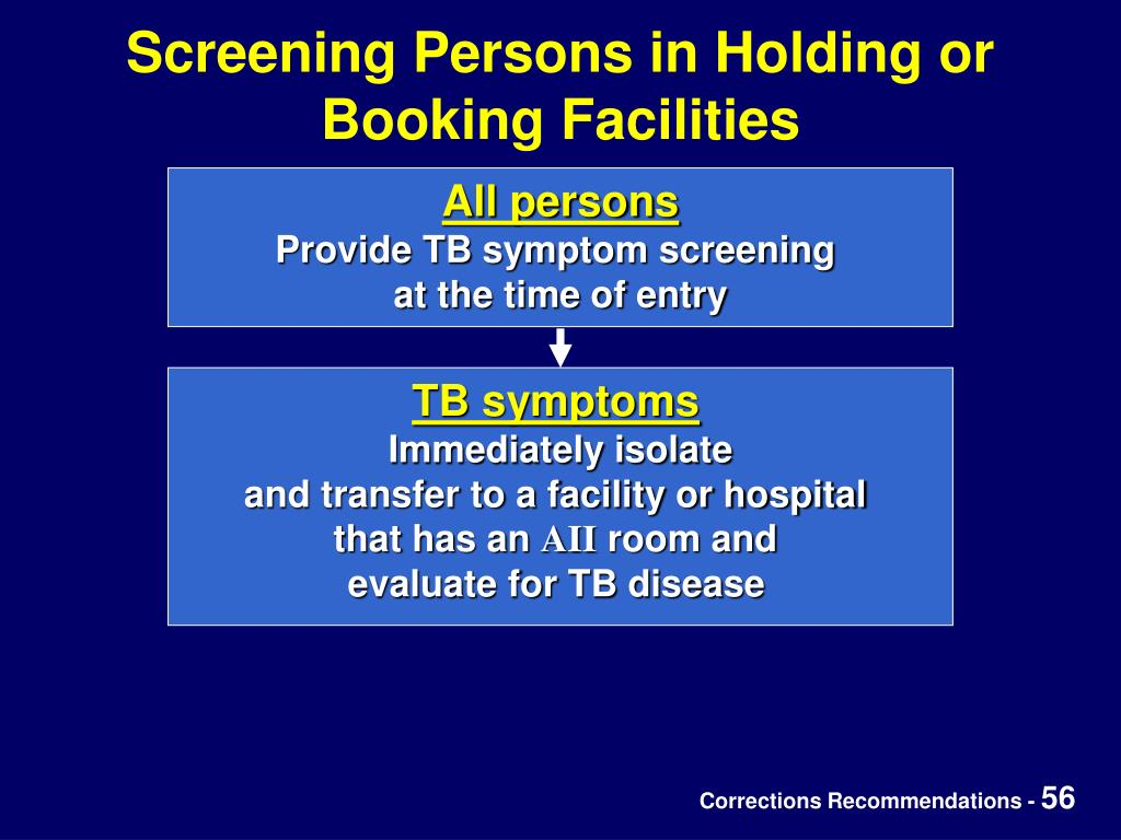 Screening Persons in Holding or
