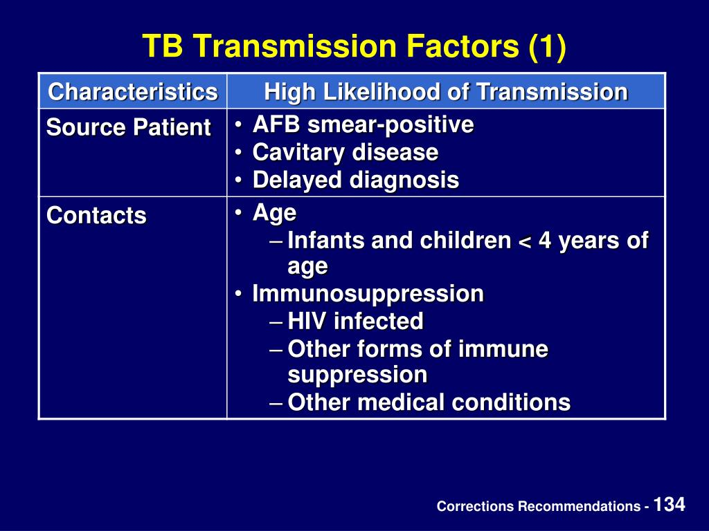 TB Transmission Factors (1)