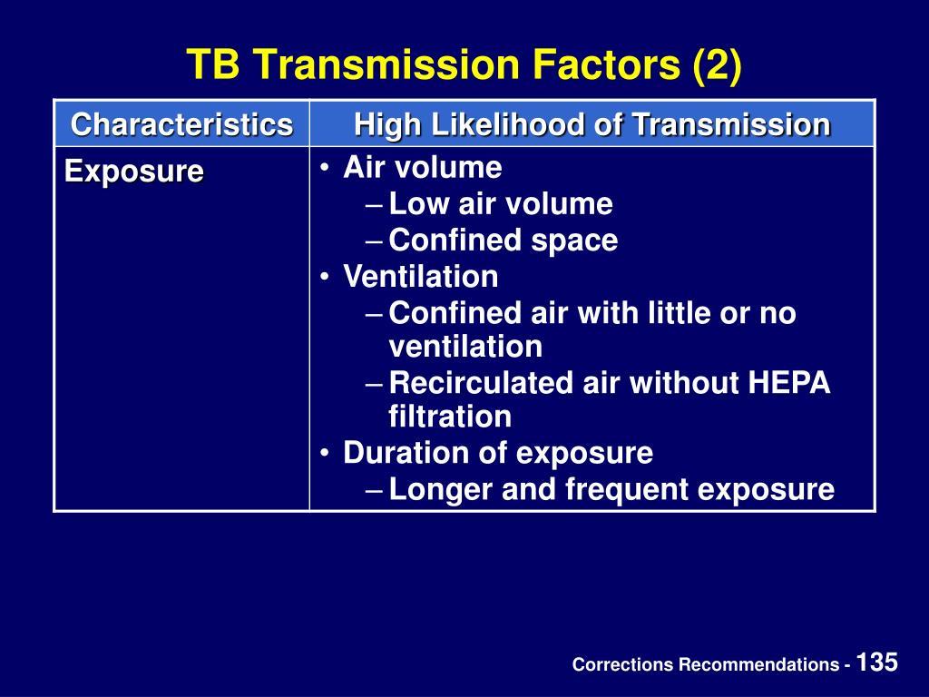 TB Transmission Factors (2)