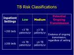 tb risk classifications19