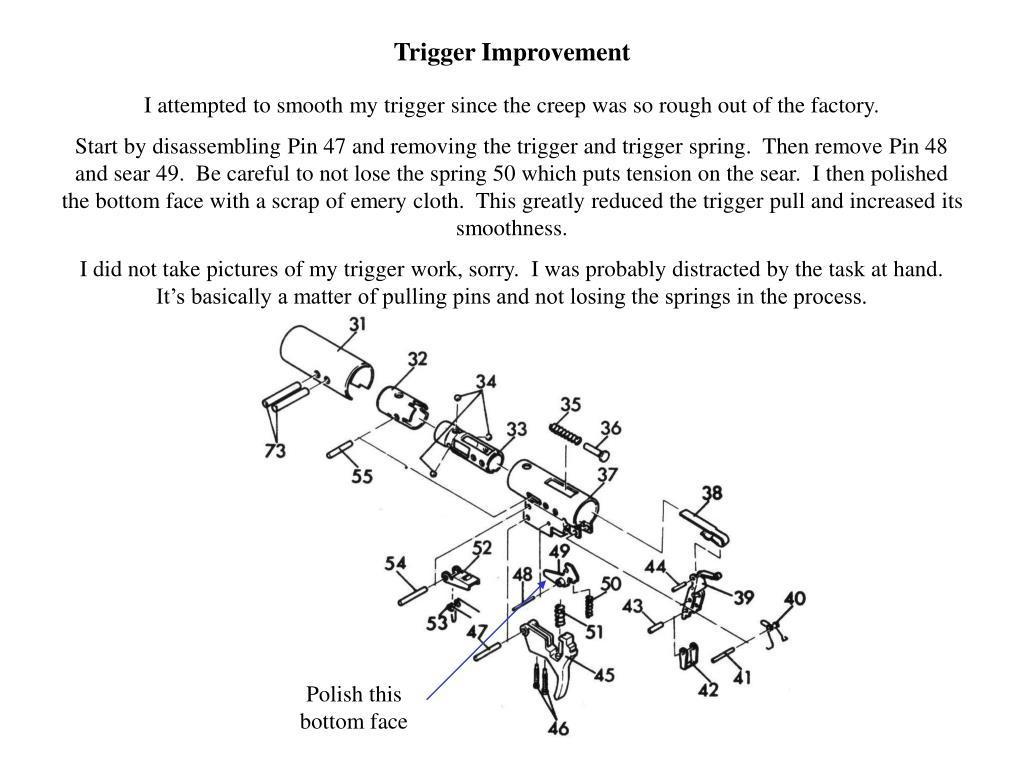 Trigger Improvement