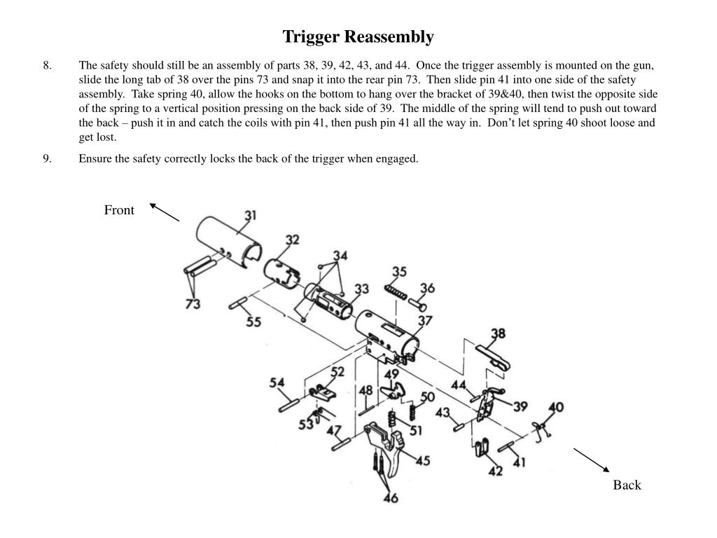 Trigger Reassembly