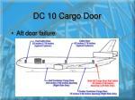 dc 10 cargo door13