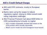 aig s credit default swaps