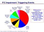p c impairment triggering events
