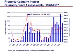 property casualty insurer guaranty fund assessments 1978 2007