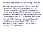 systemic risk in insurance banking activities