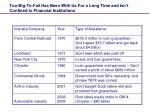 too big to fail has been with us for a long time and isn t confined to financial institutions