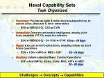 naval capability sets task organized